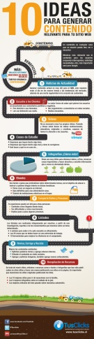 Infografía by TusClicks