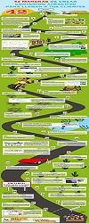 Infografía by ESIMAD
