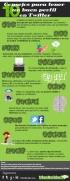 10 consejos para tener un buen perfil en Twitter - Infografía
