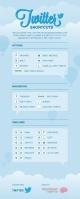 Atajos de teclado en Twitter - Infografía