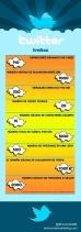Los límites de Twitter - Infografía
