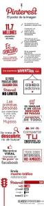 Infografía - Pinterest, el poder de la imagen