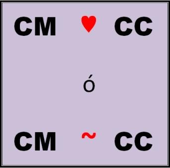 CM loves CC o CM equivale a CC